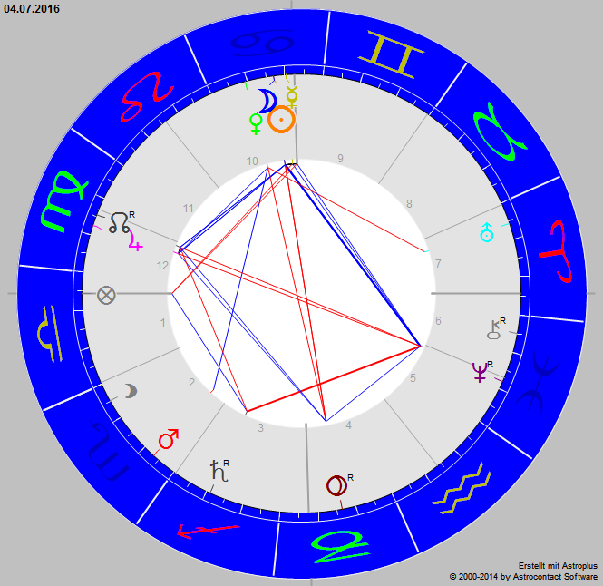 neumond am 4 juli 2016 astrologie horoskop. Black Bedroom Furniture Sets. Home Design Ideas