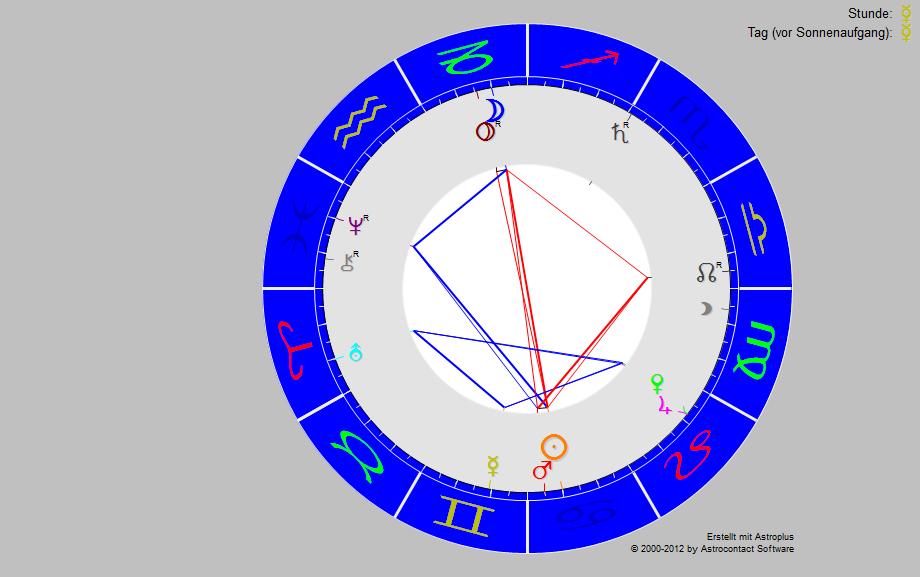 vollmond am 2 juli 2015 astrologie horoskop. Black Bedroom Furniture Sets. Home Design Ideas