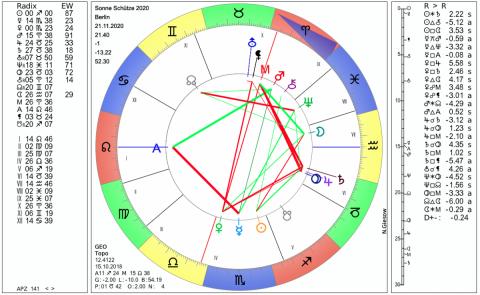 Horoskop fische frau 2017
